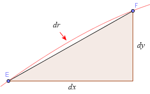 arc length - general