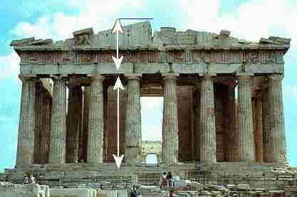 Parthenon showing Golden Ratio