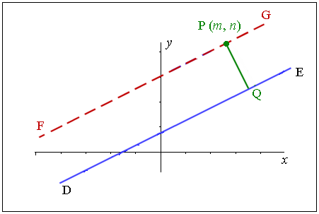perpendicular and parallel constructions