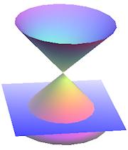 conic - circle