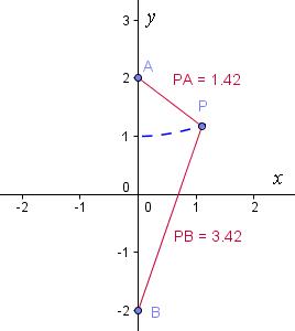 constructing hyperbola 2