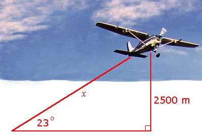 Cessna trigonometry application